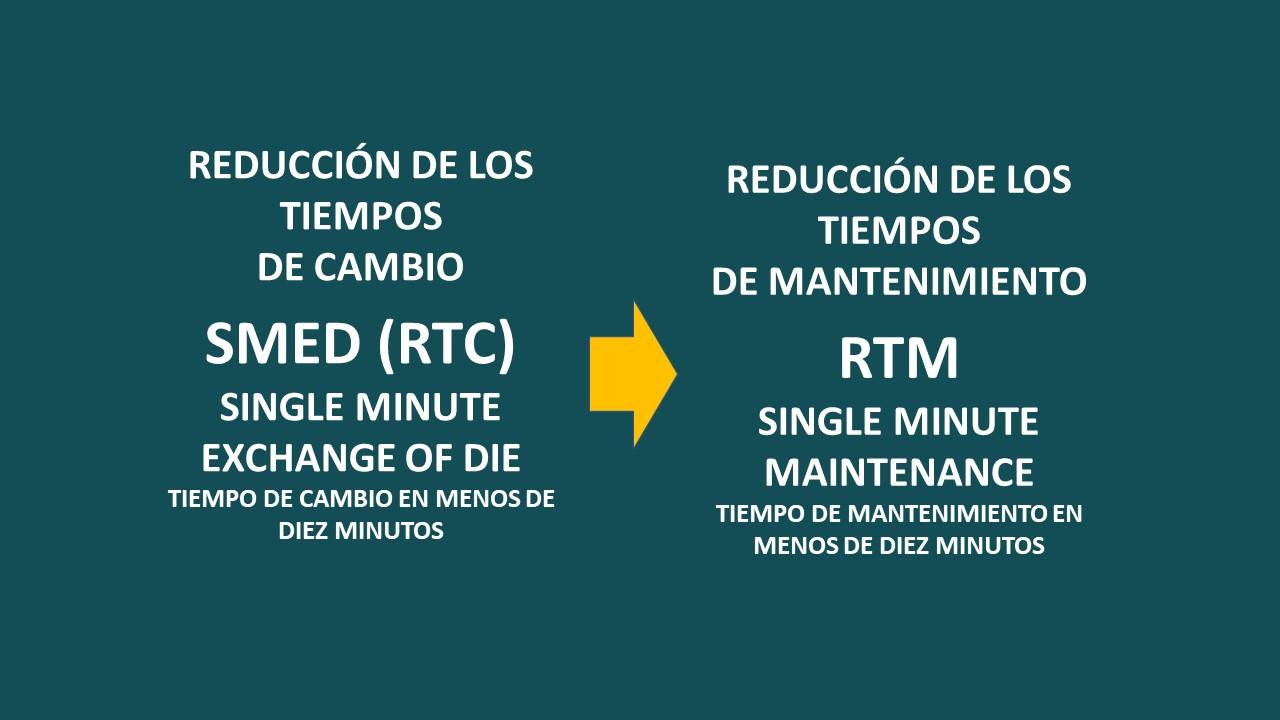 RBMAMTO 5S RTM TPM